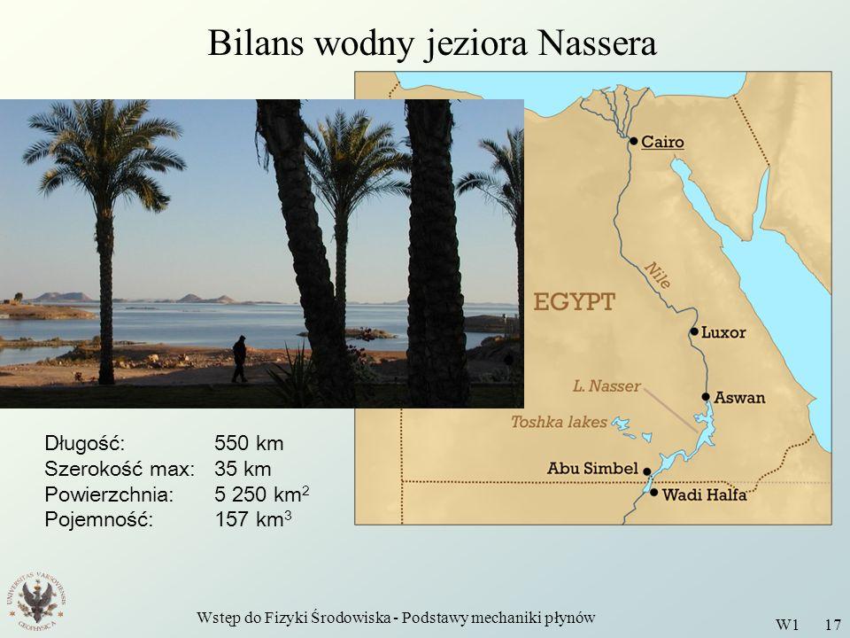 Bilans wodny jeziora Nassera