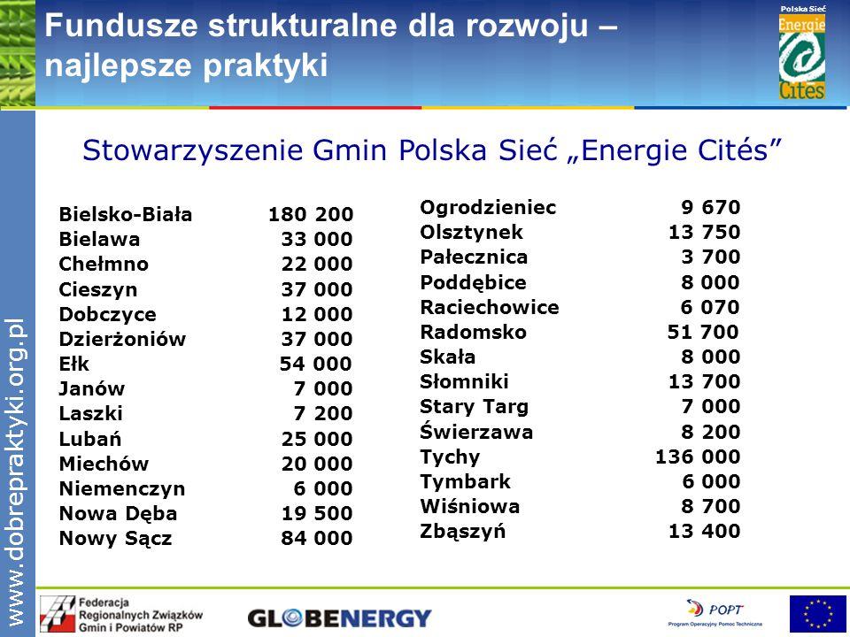 """Stowarzyszenie Gmin Polska Sieć """"Energie Cités"""