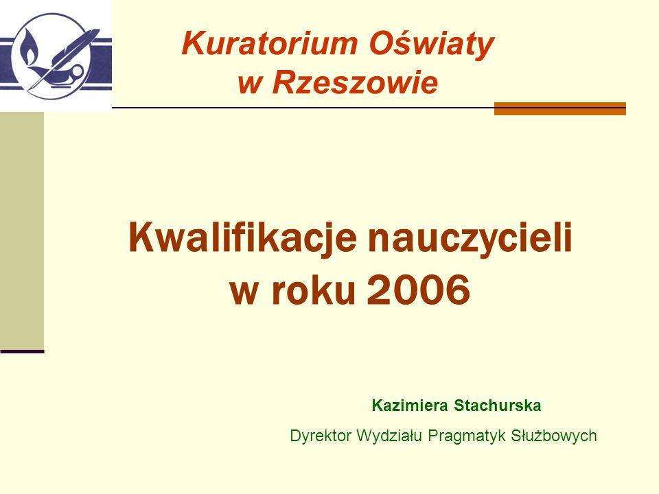Kuratorium Oświaty w Rzeszowie Kwalifikacje nauczycieli w roku 2006