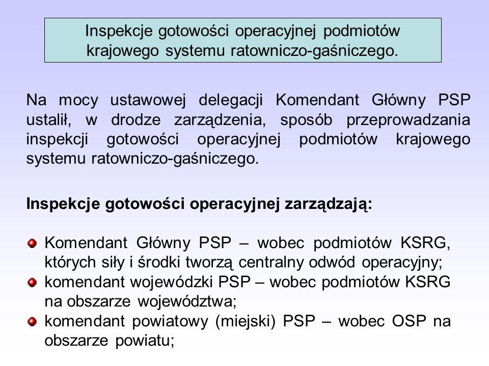 Inspekcje gotowości operacyjnej podmiotów krajowego systemu ratowniczo-gaśniczego.