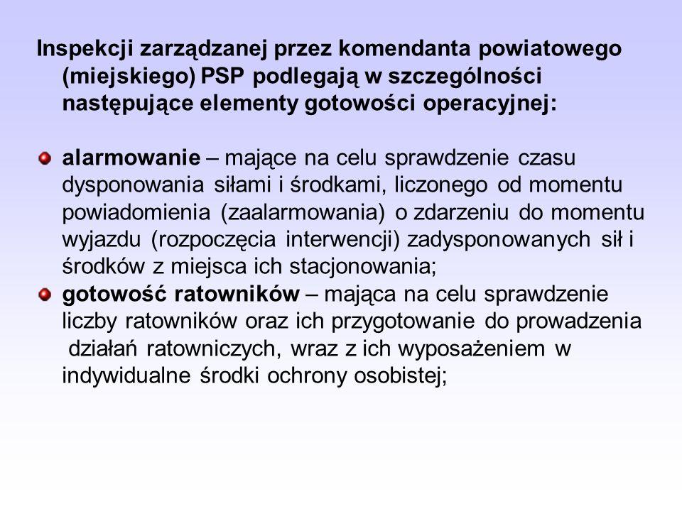 Inspekcji zarządzanej przez komendanta powiatowego (miejskiego) PSP podlegają w szczególności następujące elementy gotowości operacyjnej: