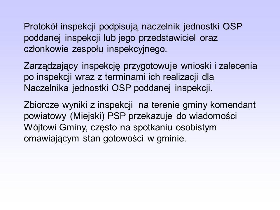 Protokół inspekcji podpisują naczelnik jednostki OSP poddanej inspekcji lub jego przedstawiciel oraz członkowie zespołu inspekcyjnego.