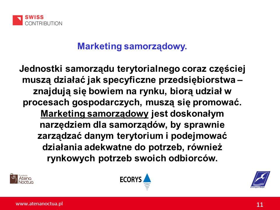 Marketing samorządowy.