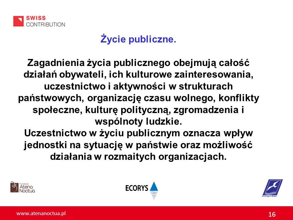 Życie publiczne.