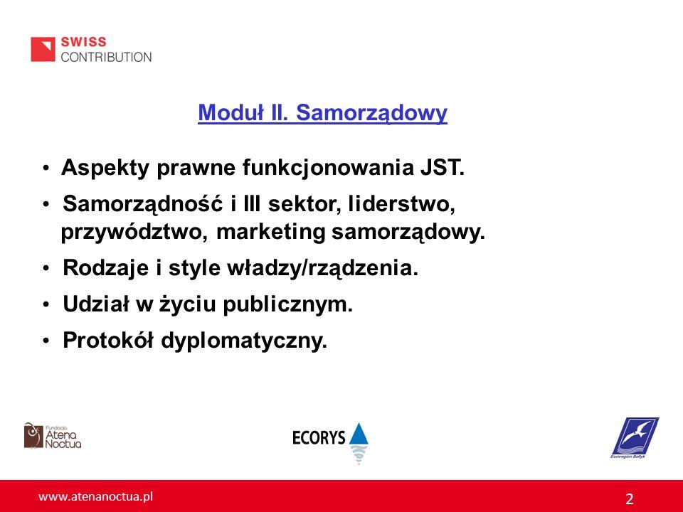 Moduł II. Samorządowy Aspekty prawne funkcjonowania JST. Samorządność i III sektor, liderstwo, przywództwo, marketing samorządowy.