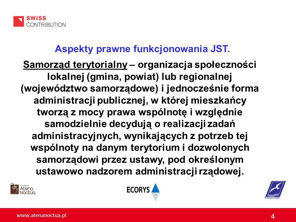 Aspekty prawne funkcjonowania JST.