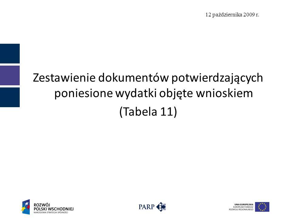 Zestawienie dokumentów potwierdzających poniesione wydatki objęte wnioskiem (Tabela 11)