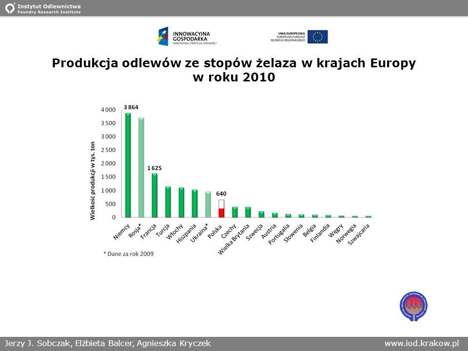 Produkcja odlewów ze stopów żelaza w krajach Europy w roku 2010