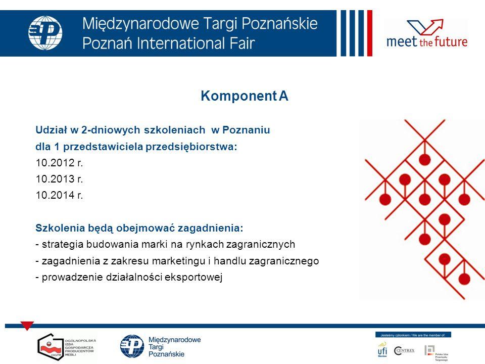 Komponent A Udział w 2-dniowych szkoleniach w Poznaniu