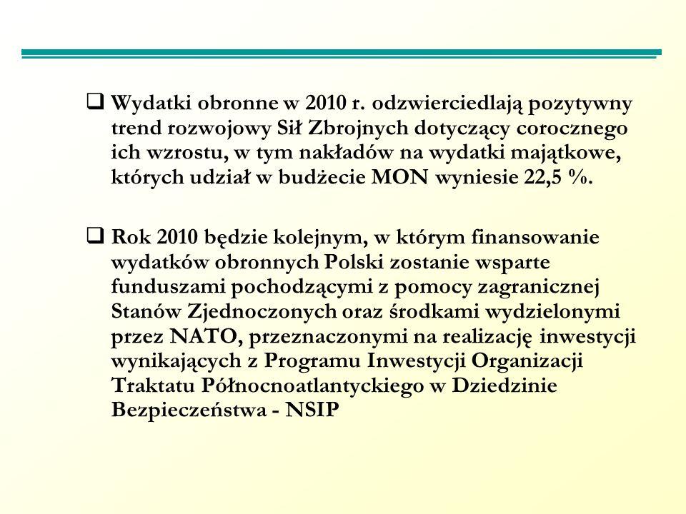 Wydatki obronne w 2010 r. odzwierciedlają pozytywny trend rozwojowy Sił Zbrojnych dotyczący corocznego ich wzrostu, w tym nakładów na wydatki majątkowe, których udział w budżecie MON wyniesie 22,5 %.