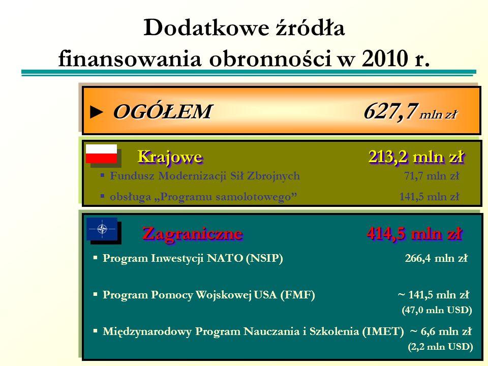 Dodatkowe źródła finansowania obronności w 2010 r.