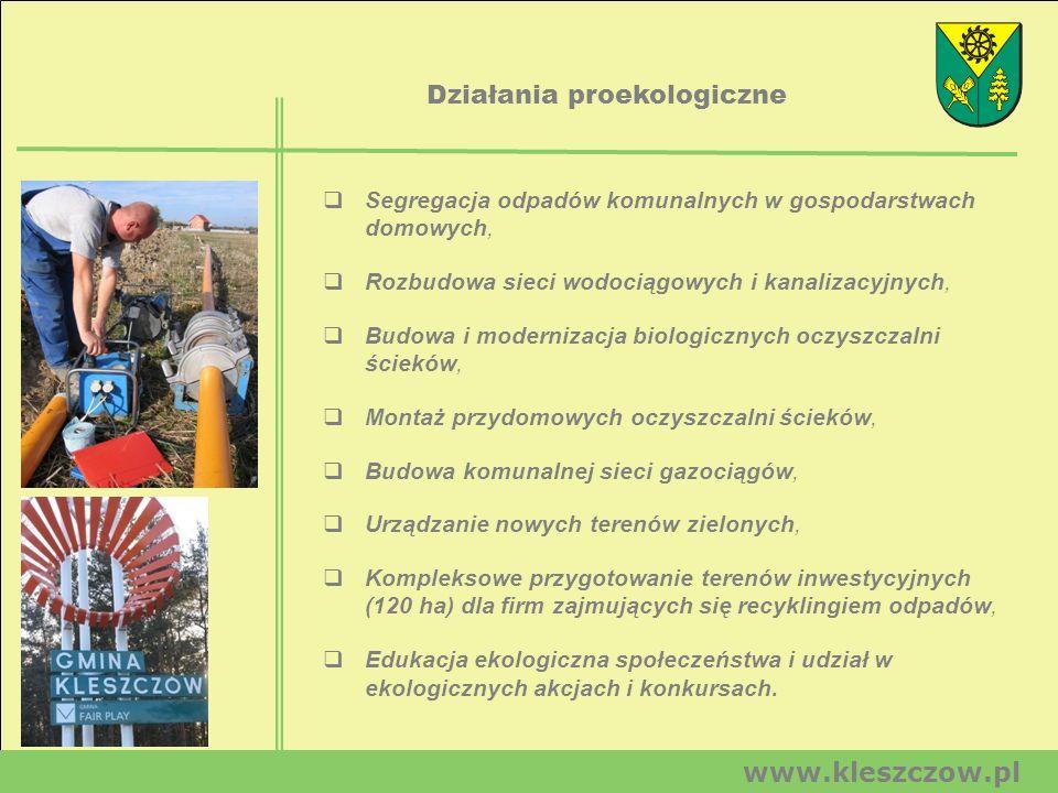 Działania proekologiczne