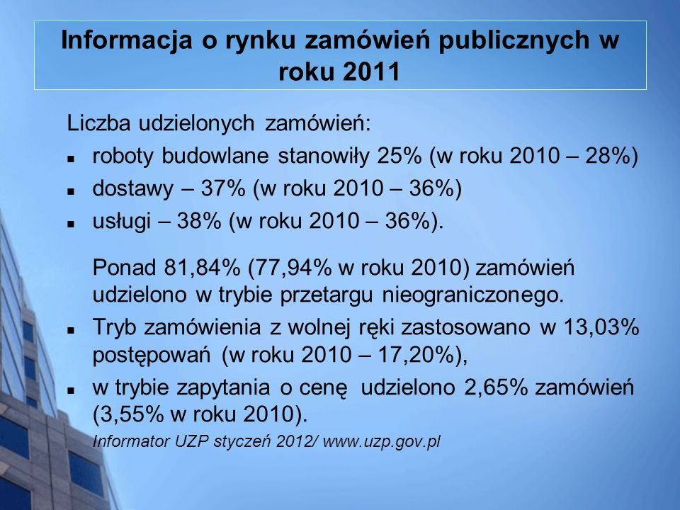 Informacja o rynku zamówień publicznych w roku 2011
