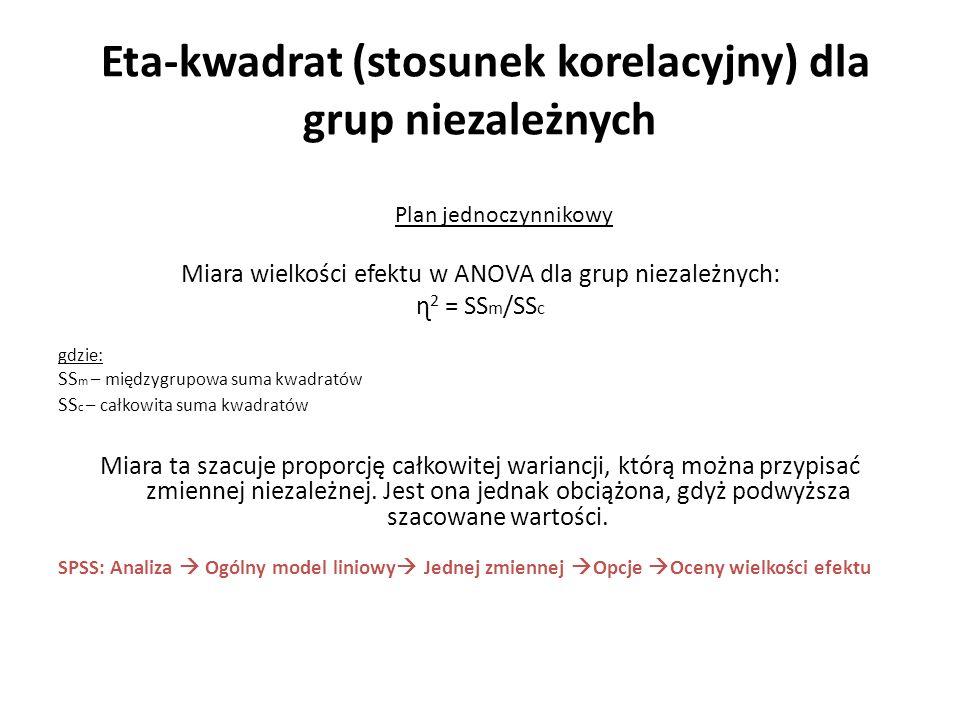 Eta-kwadrat (stosunek korelacyjny) dla grup niezależnych
