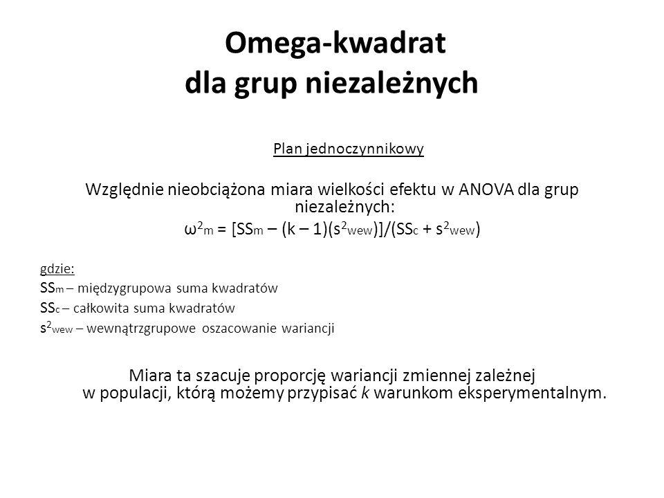 Omega-kwadrat dla grup niezależnych