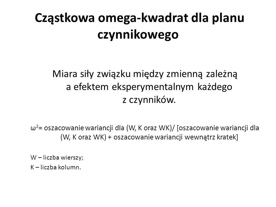 Cząstkowa omega-kwadrat dla planu czynnikowego