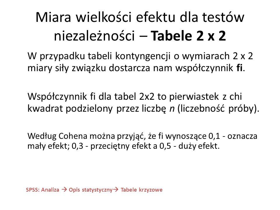 Miara wielkości efektu dla testów niezależności – Tabele 2 x 2