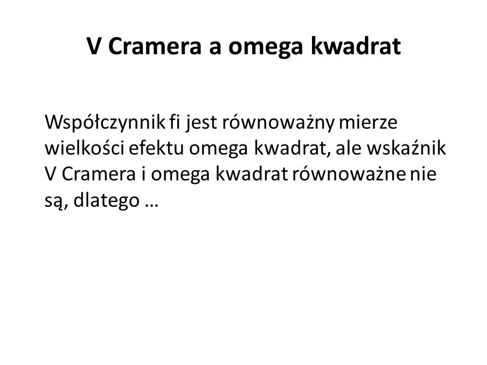 V Cramera a omega kwadrat
