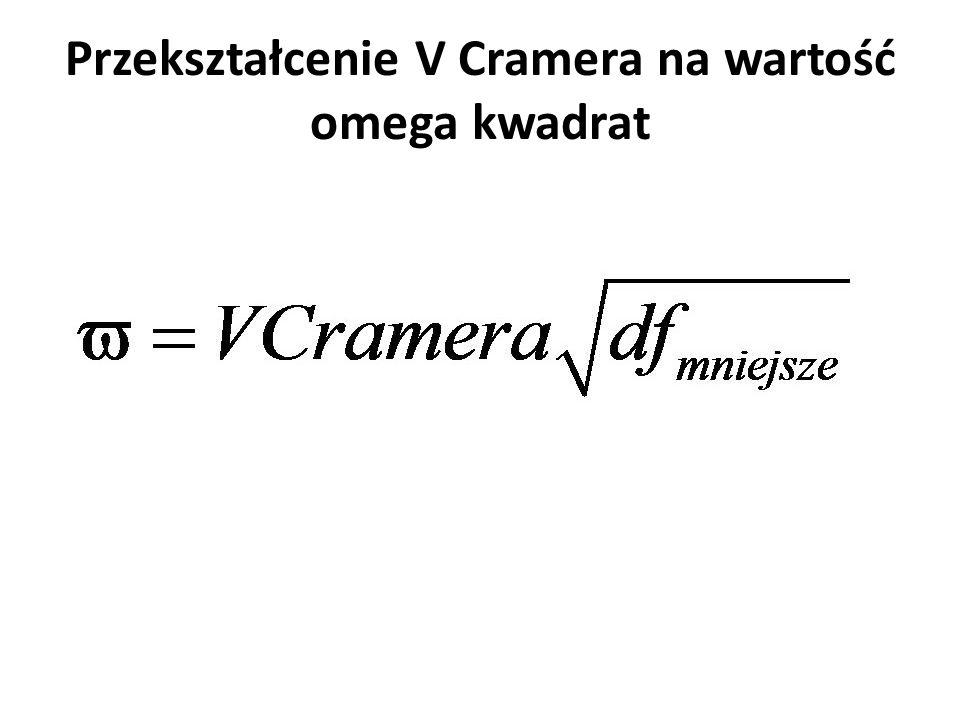 Przekształcenie V Cramera na wartość omega kwadrat