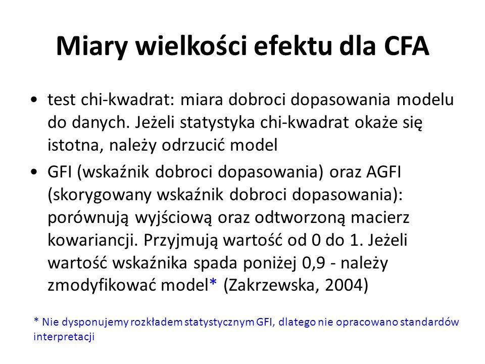 Miary wielkości efektu dla CFA