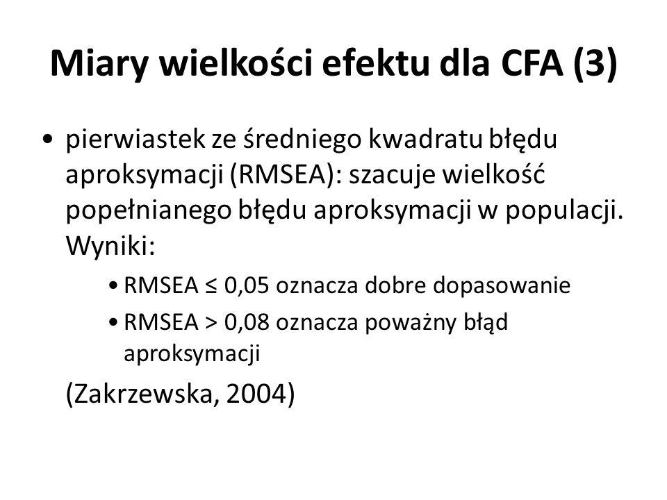 Miary wielkości efektu dla CFA (3)