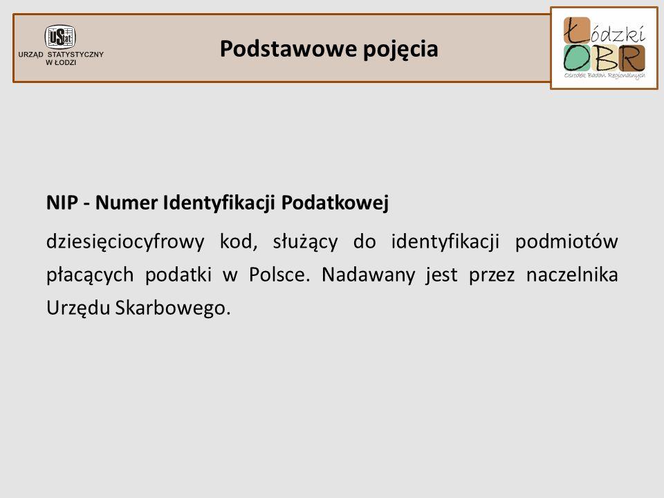 Podstawowe pojęcia NIP - Numer Identyfikacji Podatkowej