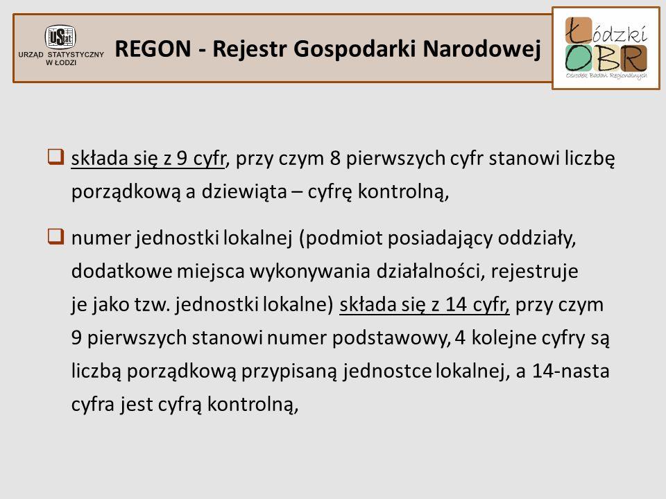 REGON - Rejestr Gospodarki Narodowej