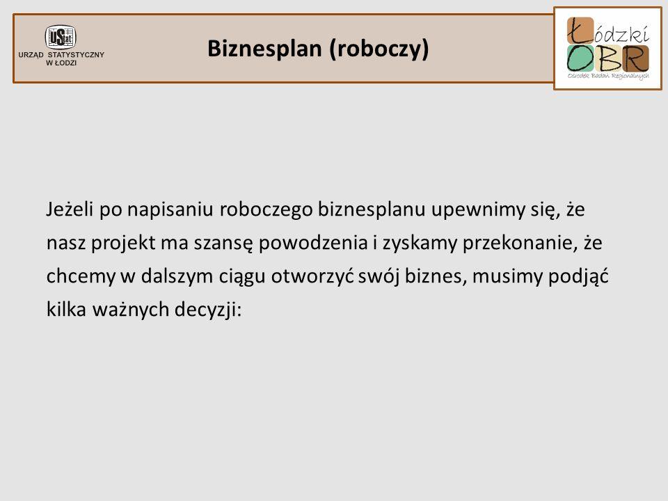 Biznesplan (roboczy)