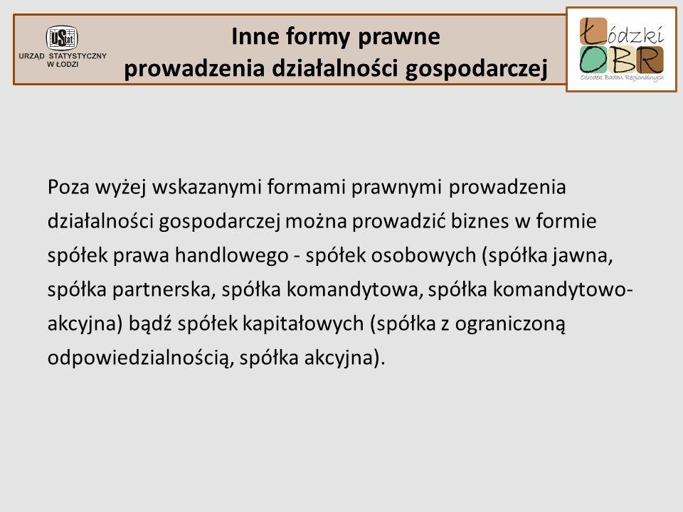 Inne formy prawne prowadzenia działalności gospodarczej