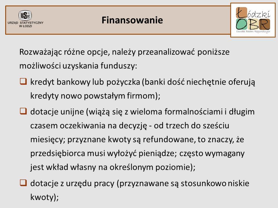 Finansowanie Rozważając różne opcje, należy przeanalizować poniższe możliwości uzyskania funduszy: