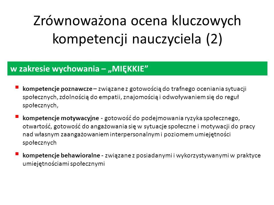 Zrównoważona ocena kluczowych kompetencji nauczyciela (2)