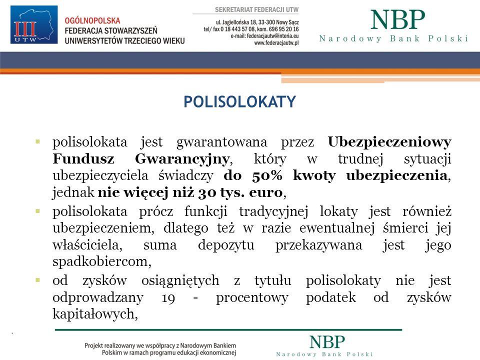 POLISOLOKATY