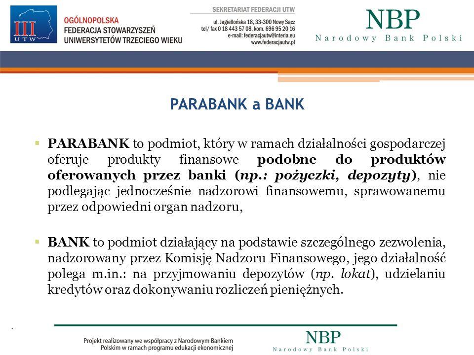 PARABANK a BANK