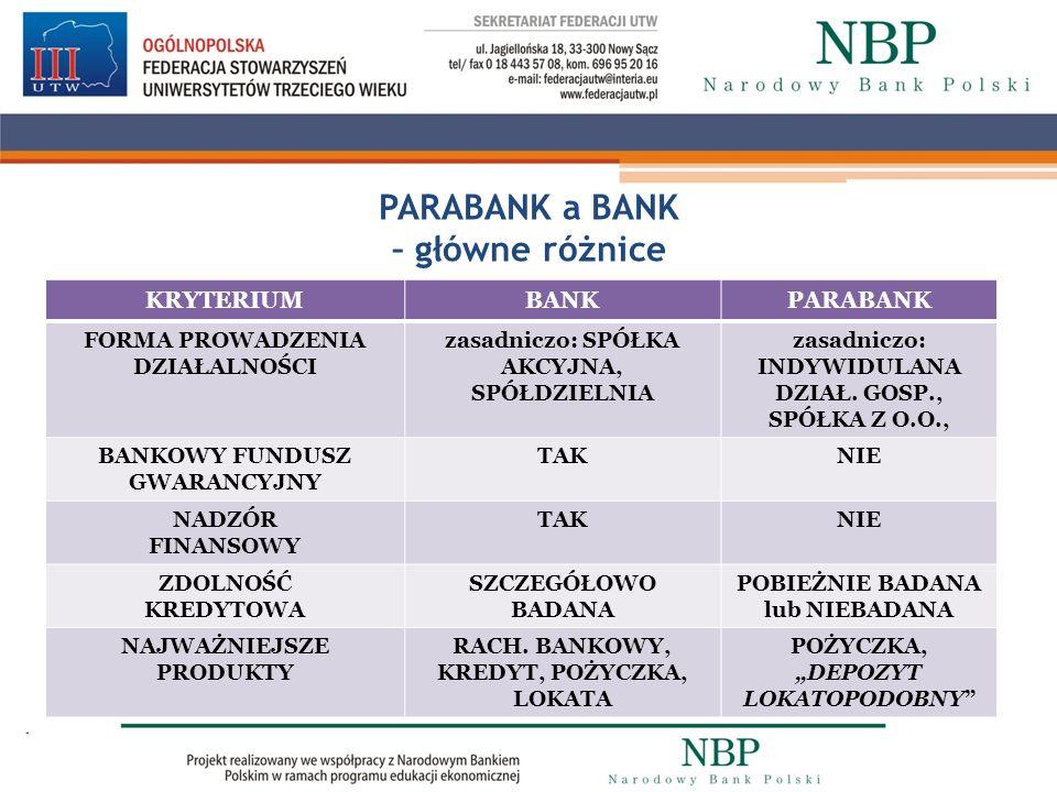 PARABANK a BANK – główne różnice