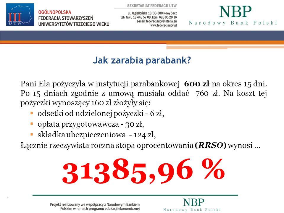 Jak zarabia parabank