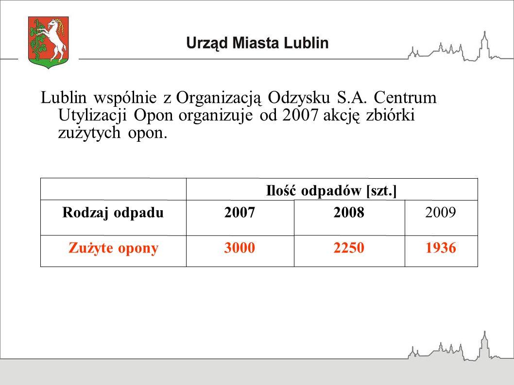Lublin wspólnie z Organizacją Odzysku S. A