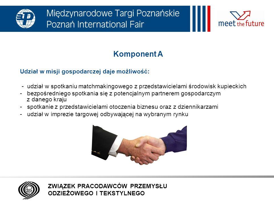 Komponent A 7.01.12 Udział w misji gospodarczej daje możliwość: