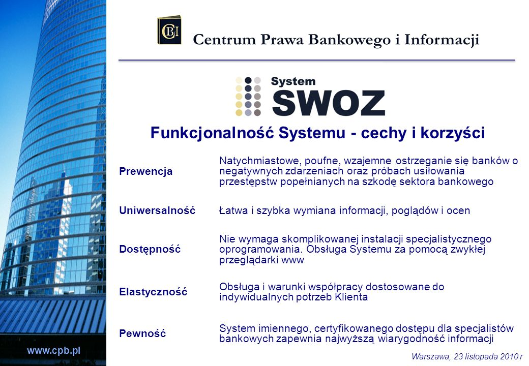 Funkcjonalność Systemu - cechy i korzyści