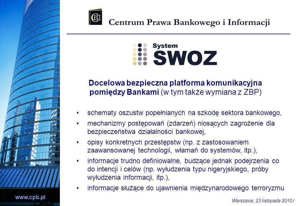 Docelowa bezpieczna platforma komunikacyjna pomiędzy Bankami (w tym także wymiana z ZBP)