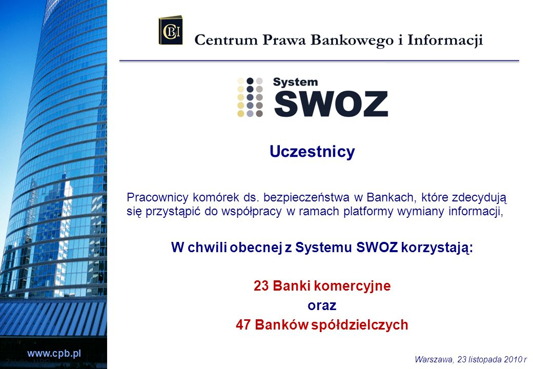 W chwili obecnej z Systemu SWOZ korzystają: 47 Banków spółdzielczych