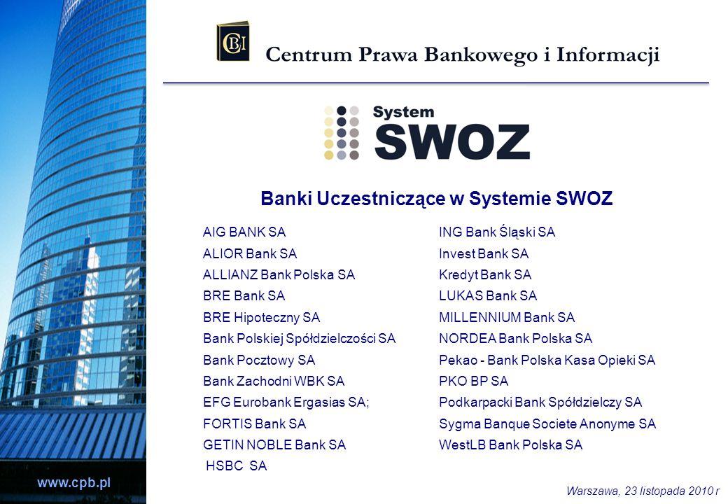 Banki Uczestniczące w Systemie SWOZ