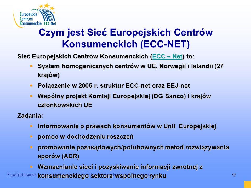 Czym jest Sieć Europejskich Centrów Konsumenckich (ECC-NET)