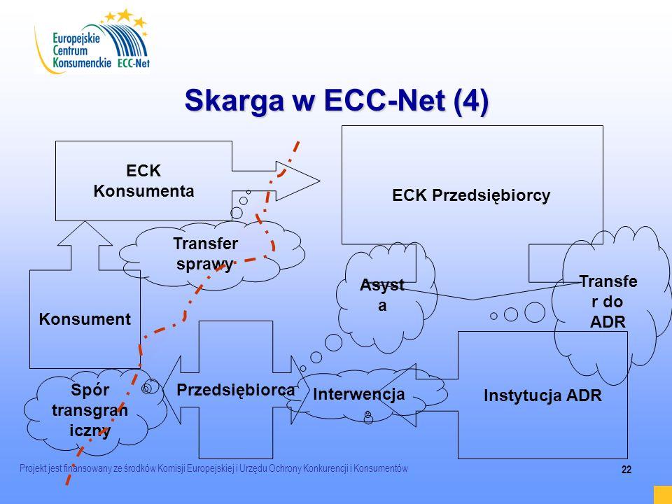 Skarga w ECC-Net (4) ECK ECK Przedsiębiorcy Konsumenta Transfer sprawy