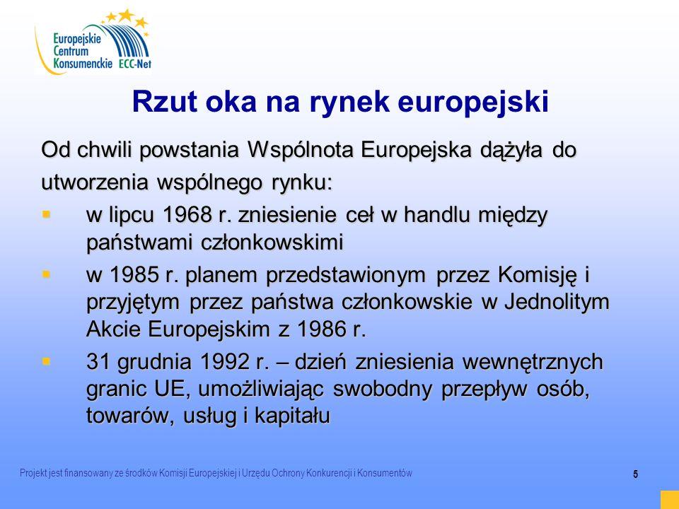 Rzut oka na rynek europejski