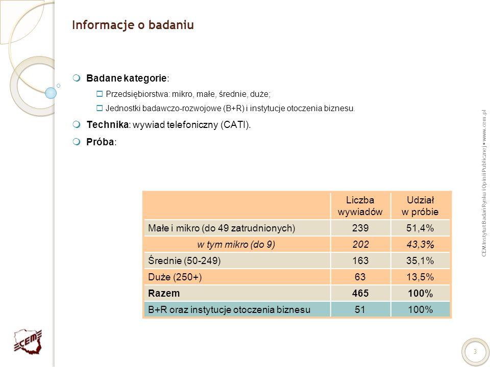 Informacje o badaniu Badane kategorie: