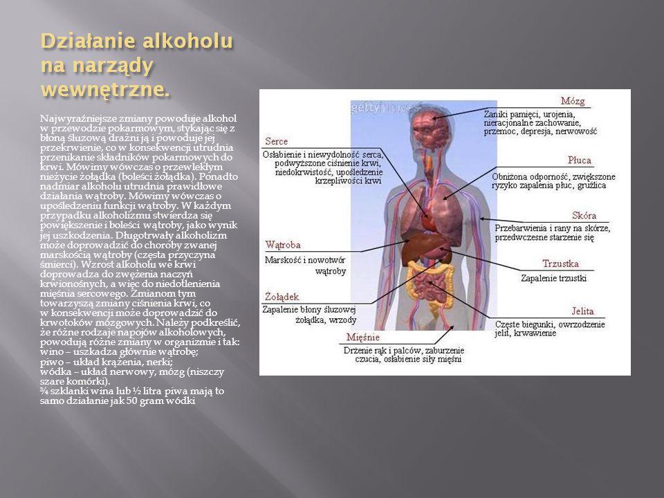Działanie alkoholu na narządy wewnętrzne.