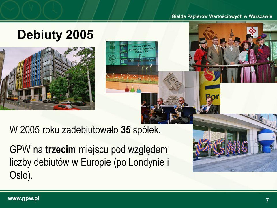 Debiuty 2005 W 2005 roku zadebiutowało 35 spółek.