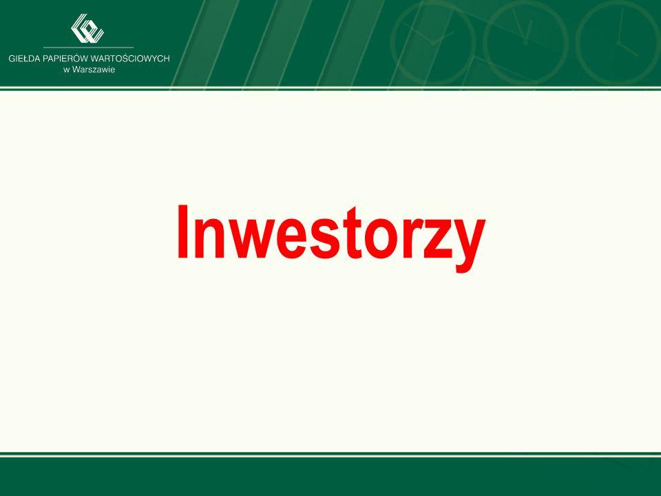 Inwestorzy