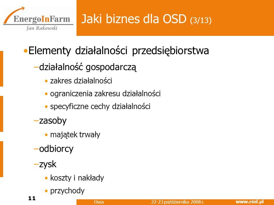 Jaki biznes dla OSD (3/13) Elementy działalności przedsiębiorstwa