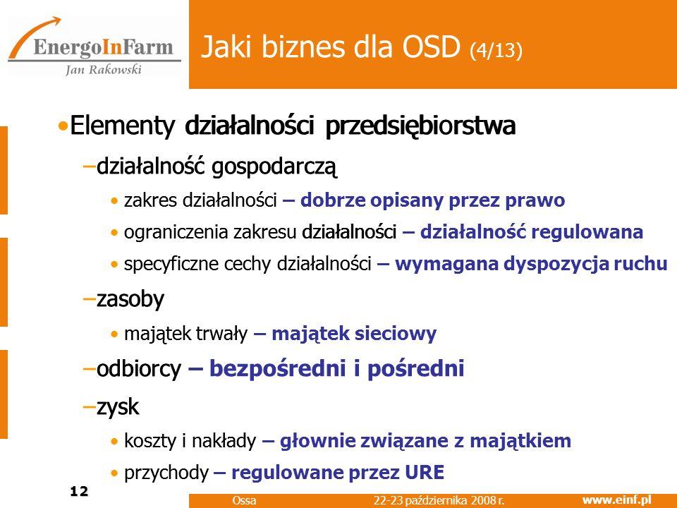 Jaki biznes dla OSD (4/13) Elementy działalności przedsiębiorstwa